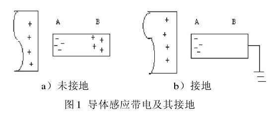 防静电接地的方法与要求
