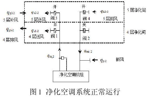 电路元件符号w